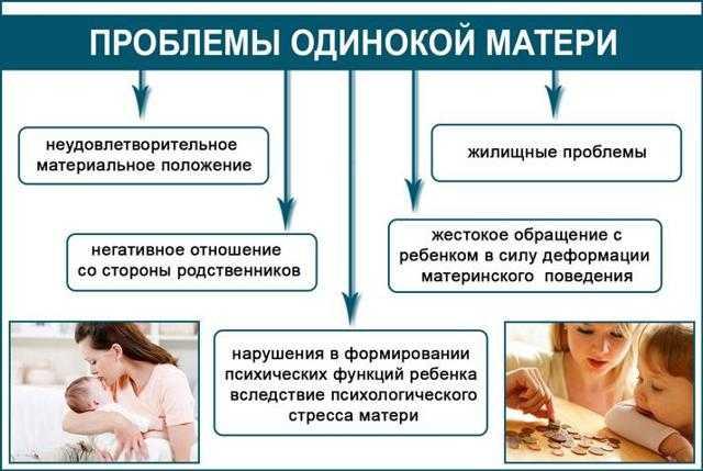 Права матери-одиночки на работе, привилегии, режим труда и отдыха