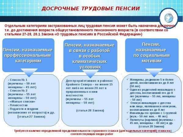Рабочий стаж для получения пенсии в россии: варианты выхода на заслуженный отдых